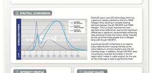 Resolution Technology bvba - Zaventem  -COOLLED MICROSCOPE ILLUMINATION SYSTEMS