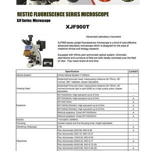 Resolution Technology - Microscopes - Optical Microscopes